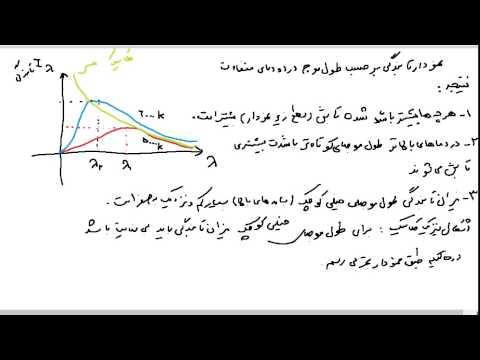 fizik fasle 7 part1