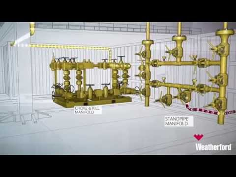 Deepwater Managed Pressure Drilling (MPD) Rig Integration