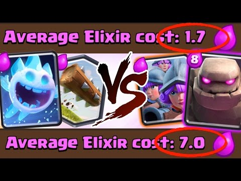 WORLDS CHEAPEST DECK vs MOST EXPENSIVE EVER! | CRAZY CHEAP DECK IN CLASH ROYALE! POST UPDATE!