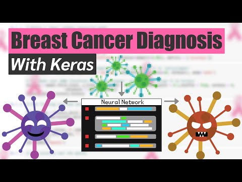 Breast Cancer Diagnosis with Neural Networks | Keras #4 - YouTube