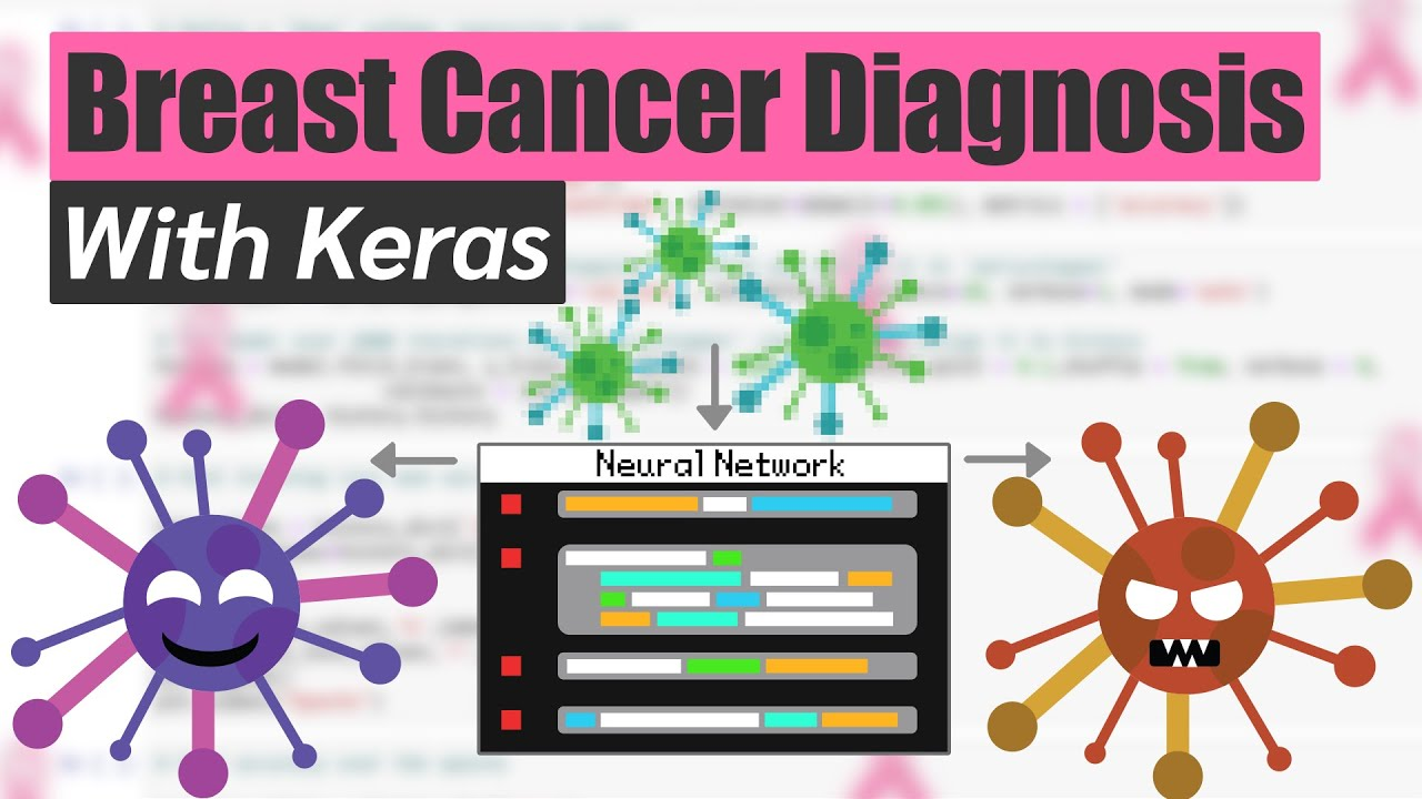 Breast Cancer Diagnosis with Neural Networks | Keras #4