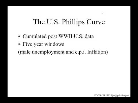 credibility Phillips curve
