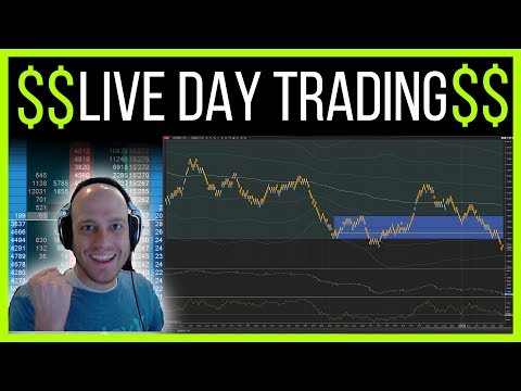 Live Day Trading.  Bitcoin And Treasuries Futures.  6 June 2019