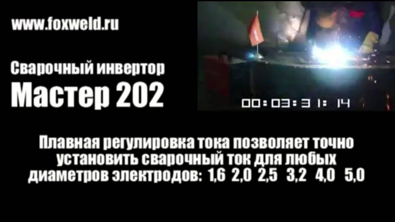 подробная инструкция газовой пушки профтепло кг 18