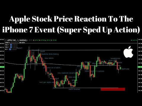 Live Apple Stock Price Reaction During iPhone 7 Event - Sped Up!