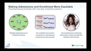 Rethinking K 12 Admissions for New Efficiencies