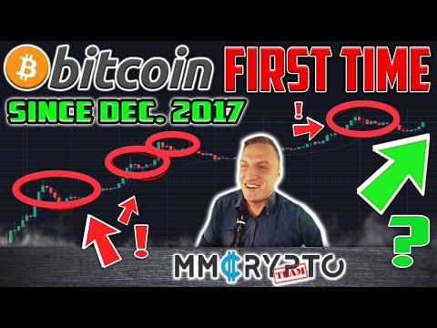 bitcoin-has-not-done-this-since-dec.-2017!