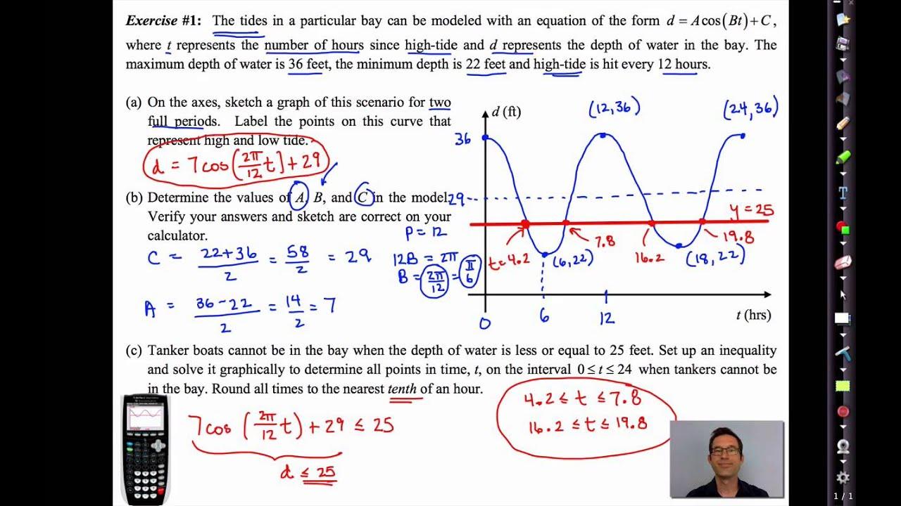 Common Core Algebra Ii Unit 11 Lesson 9nusoidal