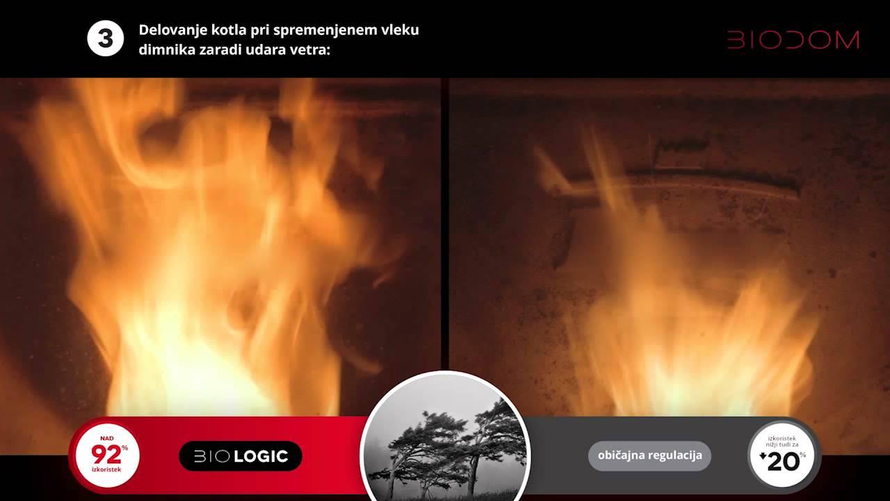 video Пелетен котел Gorenje Aqua EcoLogic 25C