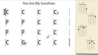 Ukulele Play-Along (Level2): Song 2. You Are My Sunshine