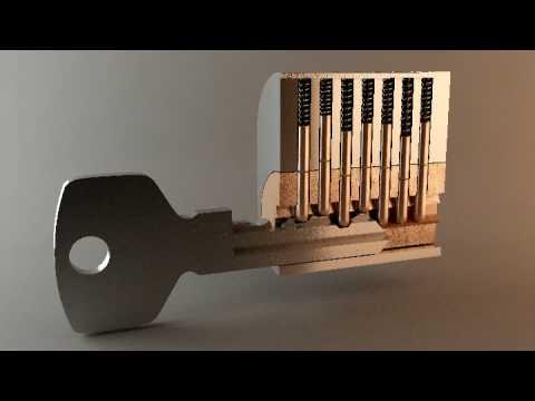 Animated: How locks works!
