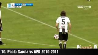 Top 15 Free Kick Goals Ever - PAOK FC