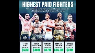 The 5 Highest Paid Fighters On…