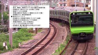 【TOMIX】JR E235系通勤電車(山手線)基本セット