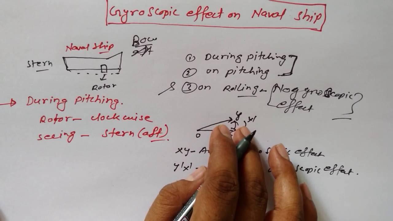 gyroscopic effect on aeroplane pdf