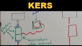 KERS - Explained