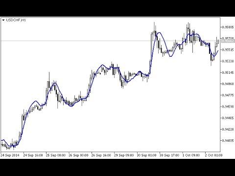 Linear regression channel indicator metatrader 5 indicators