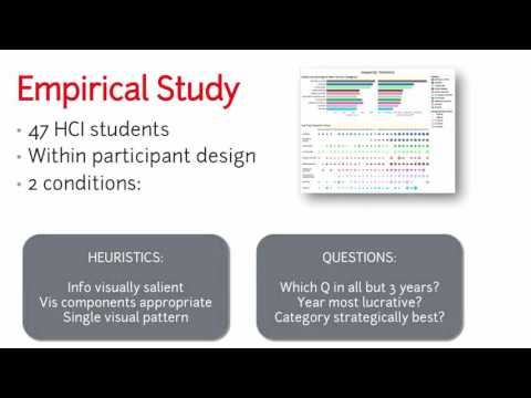Evaluating Information Visualization via the Interplay of Heuristic Evaluation and ...