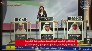 نتائج مجلس الأمة الكويتي
