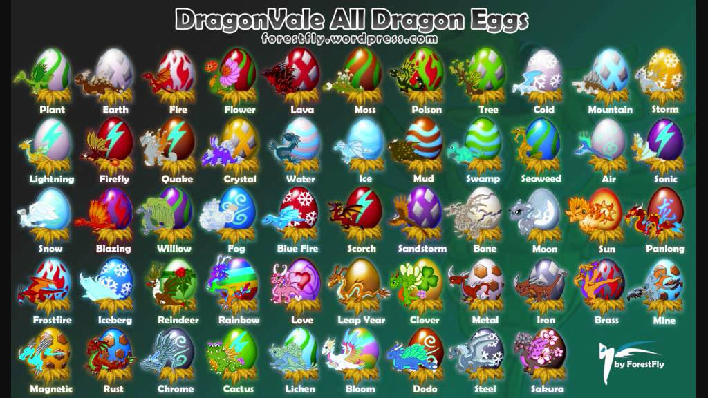 Dragon Story Egg Types Remembers Egregation