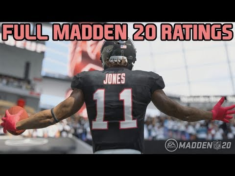 ALL MADDEN 20 RATINGS ARE IN...AND THEY ARENT GOOD