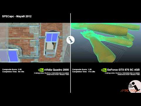 nVidia Quadro 2000 vs GTX 670 SC 4GB in SPECapc for Maya® 2012 - PCfoo