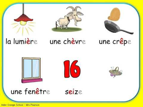 How to pronounce è ê ë ei ai in French