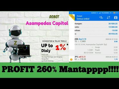 robot-forex-gratisss-profit-260%,-mantappp!!!!!!!