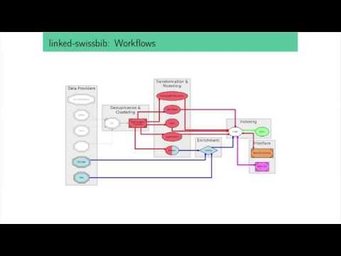 Elasticsearch as hub for linked bibliographic metadata - Zurich Meetup September 2016