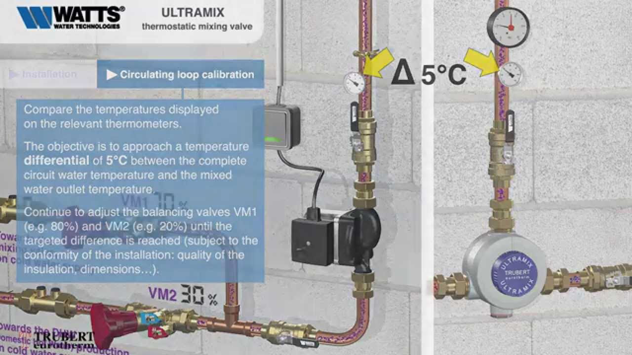 Thermostatic mixing valves ULTRAMIX. Installation and circulating ...