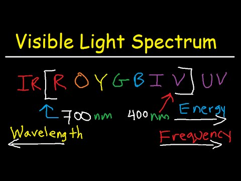 Visible Light Spectrum Explained - Wavelength Range / Color Chart Diagram - Chemistry