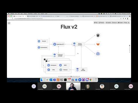 August 12th 2021 - Siva Kumar: GitOps with Flux v2 and Flagger AKS