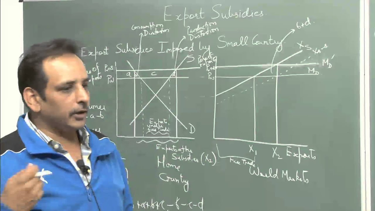 Mod-01 Lec-23 Lecture-23International Economics