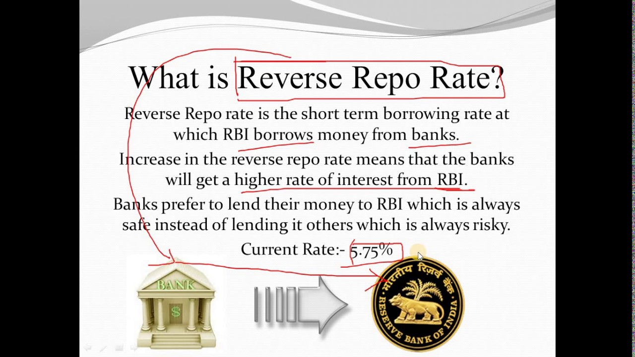 Repo Rate Reverse Repo Rate Crr Slr Banking Awerness