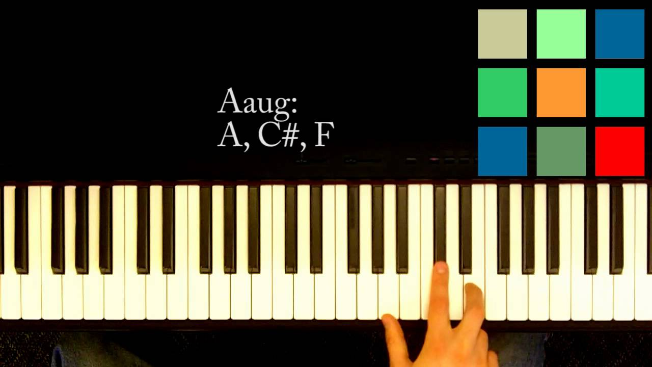 How To Play An Aaug Chord On The Piano Youtube