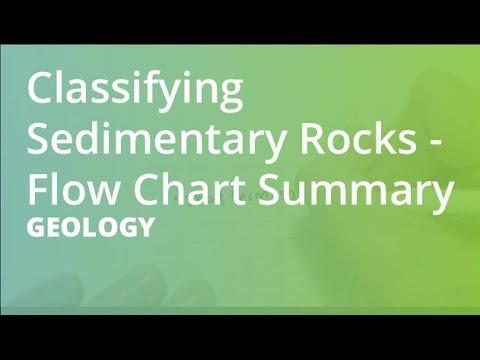 Classifying Sedimentary Rocks - Flow Chart Summary | Geology