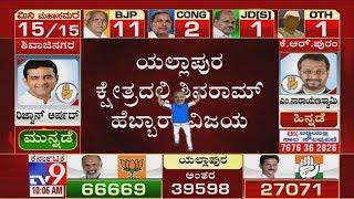 Karnataka Bypoll Results 2019: BJP Candidate Shivaram Hebbar Set to Win Yellapur