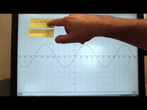 Graphing the Sine (sin) Function: Part 2: How a, b, h, & k Affect The Graph