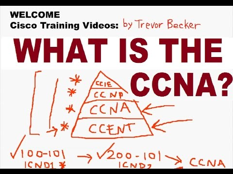 how to get your ccna