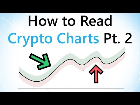 How To Read Cryptocurrency Charts! - Part 2