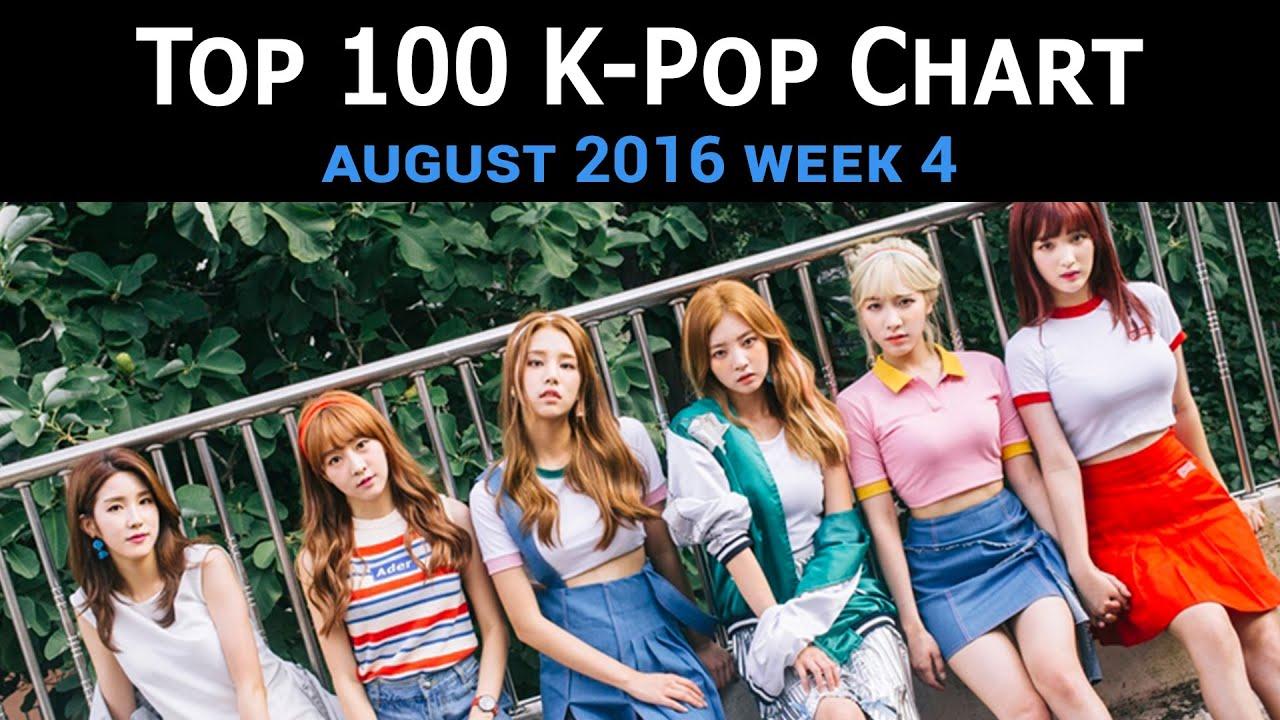 Download [TOP 100] K-POP SONGS CHART – AUGUST 2016 WEEK 4