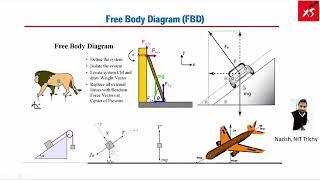 Engineering Mechanics Fundamentals