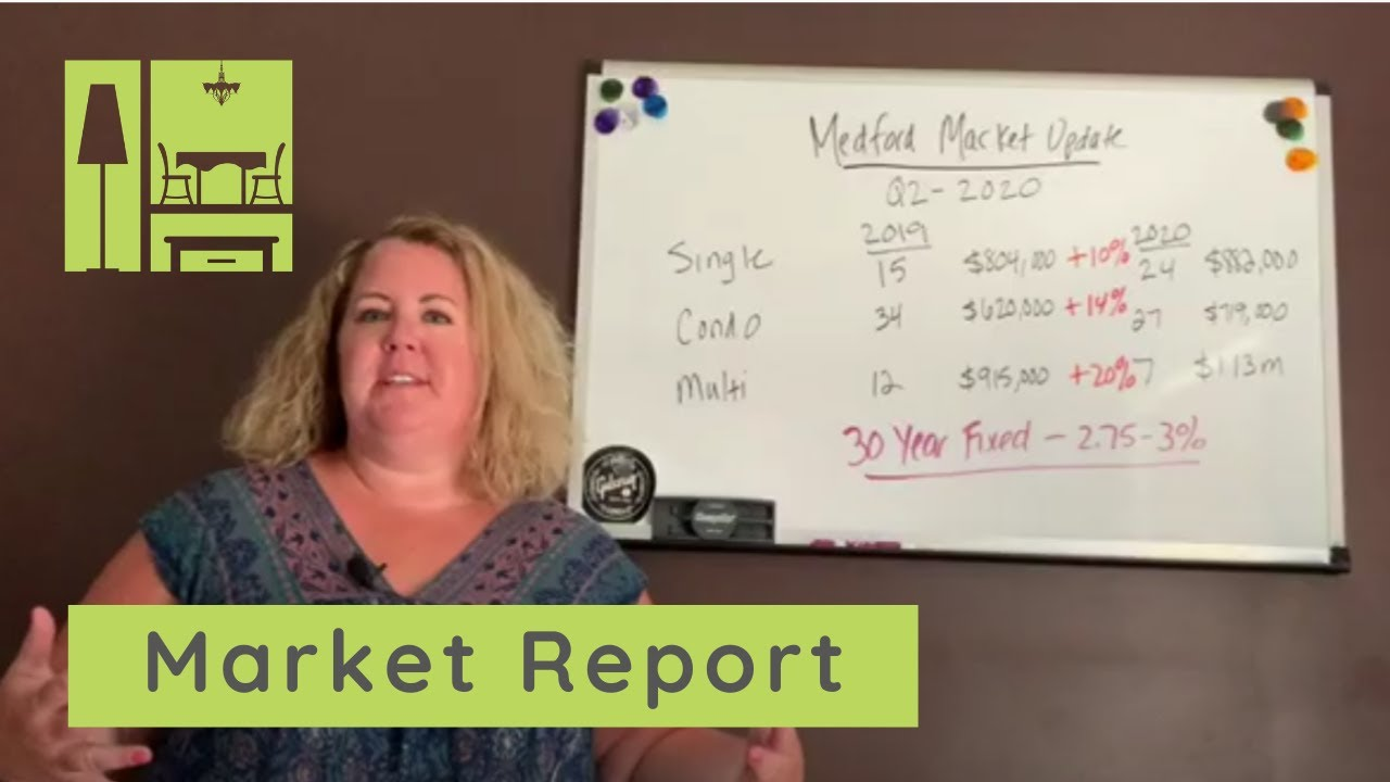 Market Report 2nd Quarter