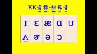 KK Phonics KK音標 - 短母音, 長母音及雙母音發音(Vowels) thumbnail