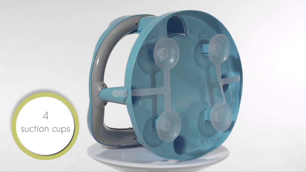 Thermobaby - Aquababy Bath Ring - YouTube
