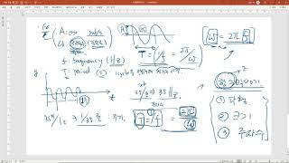 14장 함수발생기 (function generator)