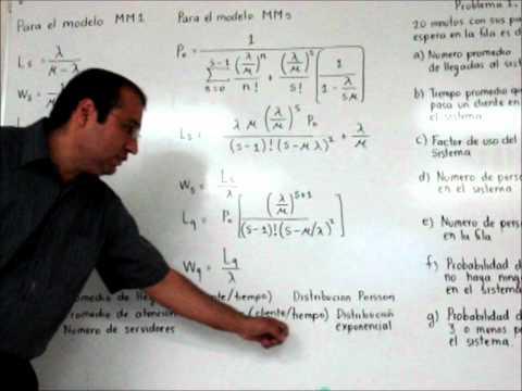Teoria De Lineas De Espera Ejemplo 1 Parte 1 Youtube