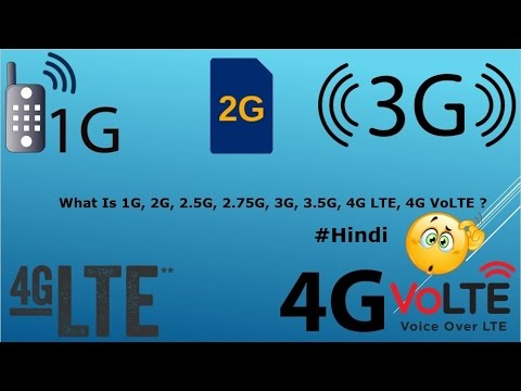 What Is 1G, 2G, 3G, 4G Generations ? Must Watch Jio 4G VoLTE Explanation #Hindi