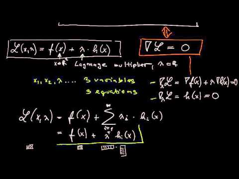 L1.4 - Equality-constrained optimization - first-order necessary condt's using Lagrange multipliers