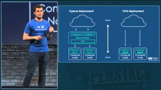 During the keynote, ovh will present its high-performance and large-scale openstack-based cloud that efficiently combines dedicated shared resources. ovh...